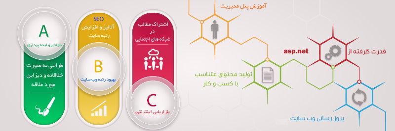 طراحي سايت در اصفهان